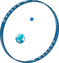 Biz Today